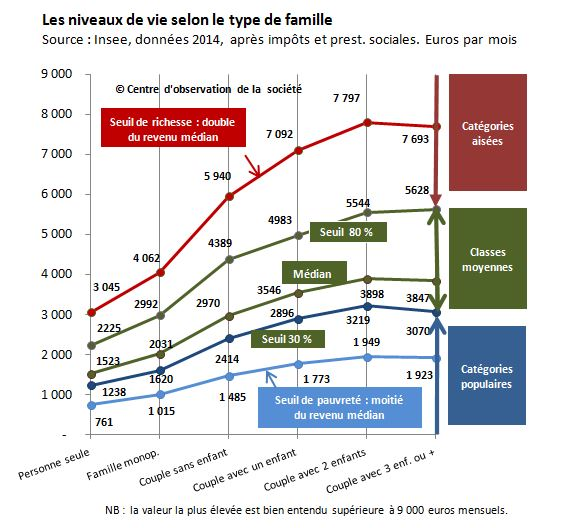 http://www.inegalites.fr/IMG/jpg/frontieres_niv_vie_2014.jpg