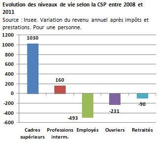 La France populairedécroche,qui s'en soucie? 26 05 2014 Observatoire des inégalités Varrevcsp-2